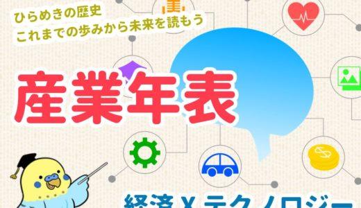 【経済 X テクノロジー】産業年表