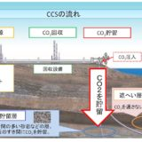 【CCS・CCUS】ポイントは「CO2回収方式」と「低コスト高効率」